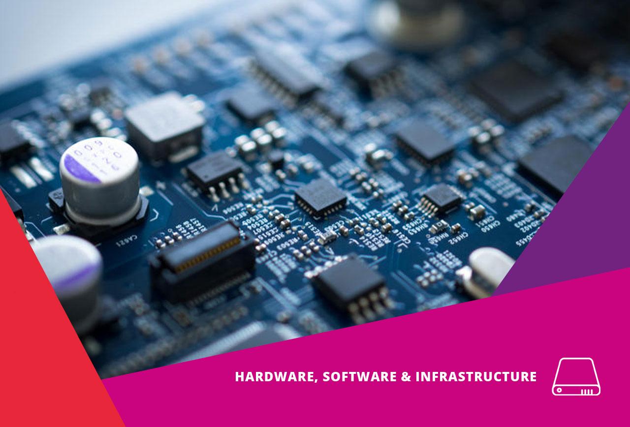 Hardware, Software & Infrastructure